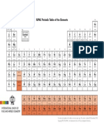 IUPAC Periodic Table-28Nov16