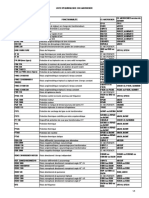 101 Liste Déquivalences Enertec Microener