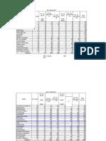 planificari 2017-2018