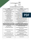 2nd grade supply list 2018-2019