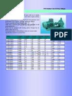 Methanol Supply Pump Copy