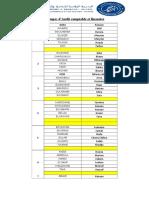 Groupes ACF (1)
