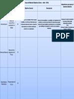 Objetivos Del Material Didactico