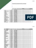 Lembar Verifikasi Kelengkapan Proposal