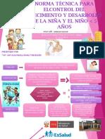 Norma Técnica Para Elcontrol Del Crecimiento y Desarrollo