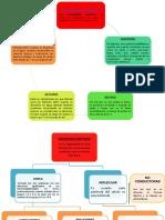 organica-definiciones.pptx