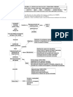 guia El modelo de Industrialización por Sustitución de Importaciones 2014 j.docx
