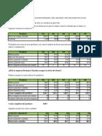 Caso Practico Unidad 3 Analisis de Costos Solucion (2)