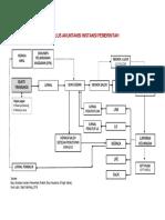 Siklus Akuntansi Instansi Pemerintah (Skpd)