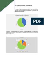 u3.s7a2 Análisis de Resultados de La Encuesta