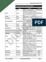 Funções Inglês-Português completa.pdf