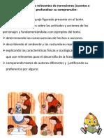 ANEXO-3-LA-NARRACIoN-Y-SUS-ELEMENTOS.pptx