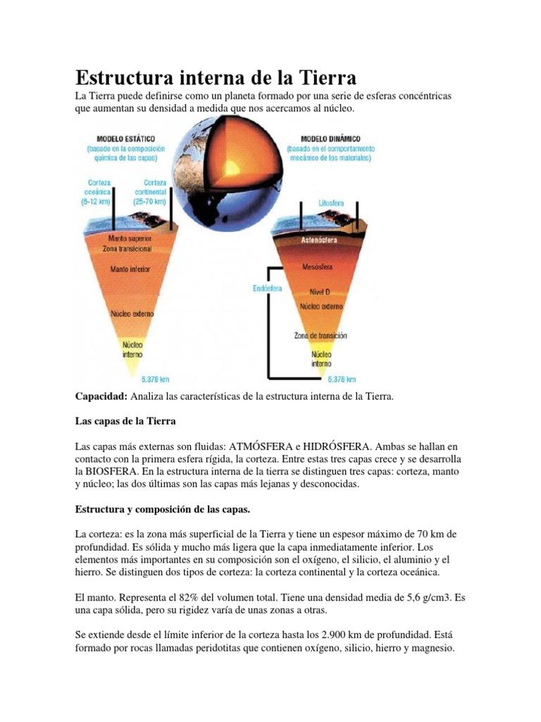 Estructura Interna De La Tierra Estructura De La Tierra