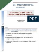 Estrutura Do Processo de Desenvolvimento de Produtos