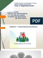Unidad 1 Teoría General de Sistemas (1)