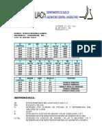Análisis de uso de suelo del NAICM