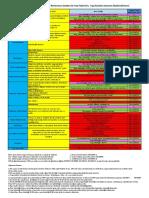 CPR Kablo Tipleri Renkli