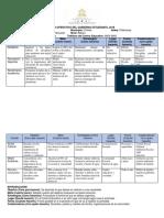 Plan Operativo Del Gobierno Estudiantil 2018 Erika