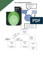 Introducción a La Formulación de Proyectos Sociales