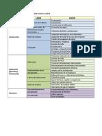 Matriz EIA Proyecto Final