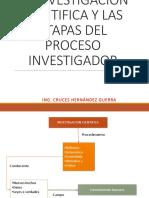 Investigacion_etapas Del Proceso