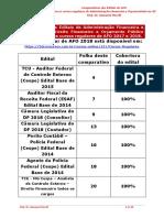 Comparativos Dos Editais Com o Curso Regular de AFO