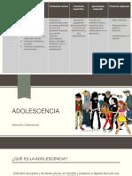 Adolescencia Definición y Delimitaciones