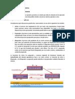 Proceso de Sistema Operativo