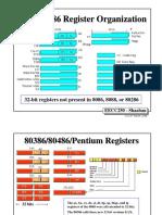 bài giảng thanh ghi 80x86.pdf