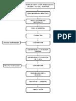 Flujograma de Practica 5