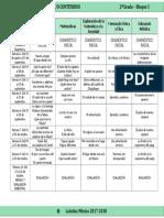 Plan 2do Grado - Bloque 1 Dosificación (2017-2018)