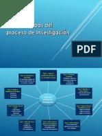Fases o Etapas Del Proceso de Investigación