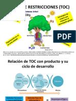 TOC (1)
