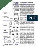 TABLA DE DIAGNÓSTICO DE VIBRACIONES.pdf