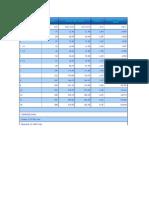 Katalog Pipa