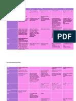 Genes.pdf