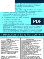 Sales & Distribution Management