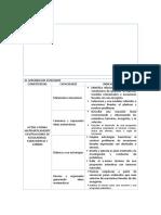La Soluciones Del Comportamiento Inelatico Están Definidas e Interpretadas de Forma Legal