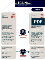 TRAIN-Infographics RA 10963 Edited FINAL