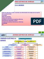Sistema de Luces Principios