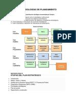 Metodologías de Planeamiento