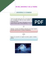 LA CREACIÓN DEL UNIVERSO Y DE LA TIERRA.docx