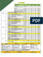 MCA_Syllabus.pdf