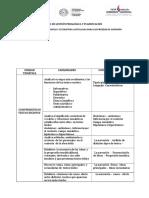 Capacidades de Lengua y Literatura Castelllana (2)