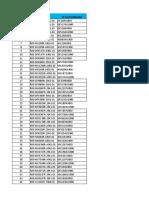 Copia de Formato de Inputs Agregacion Mo 3g & Lte