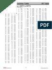 RTD-Pt100-Conversion.pdf