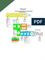 Flujograma Banco Proyectos