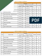 bstc-syllabus.pdf