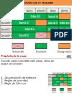 Clase 11 GIM Programacion de Trabajos