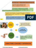 DIFERENCIA EN TRE PRESCRIPCION -  ELIDA.pptx